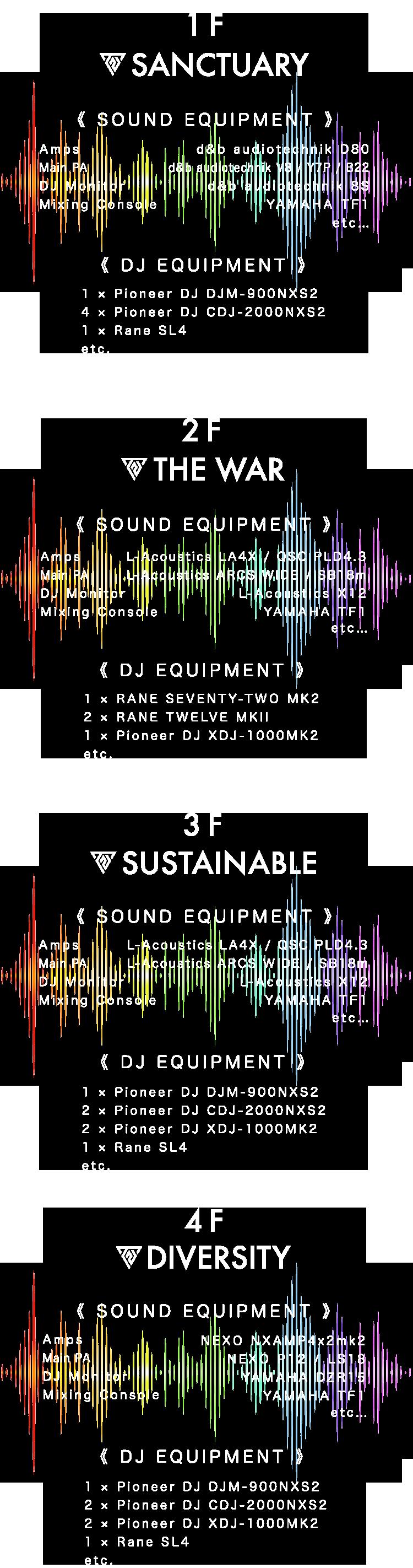 各フロアの音響機材