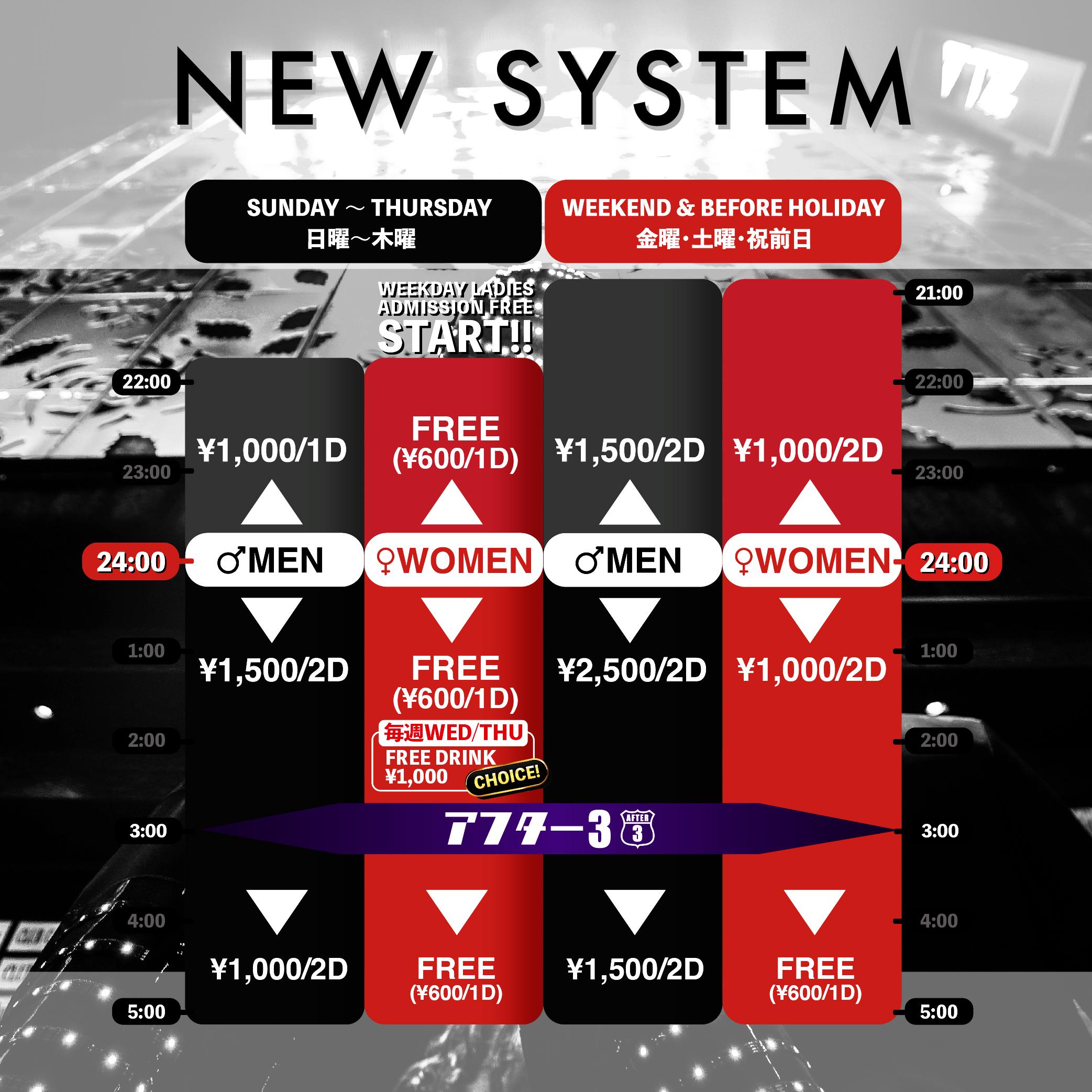 T2NAGOYA NEW SYSTEM